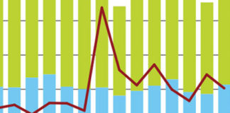 Treasuries crunch: Sponging up Treasury liquidity