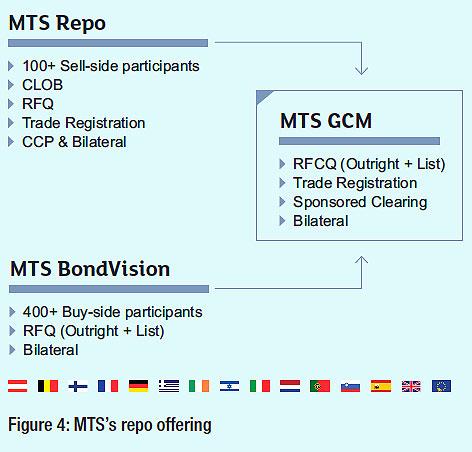 MTS_Fig.4