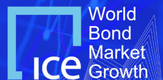 Bond market growth slumped in 2018