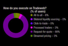 The DESK's Trading Intentions Survey 2020 : Tradeweb
