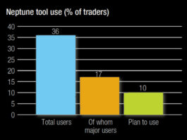 The DESK's Trading Intentions Survey 2021 : Neptune
